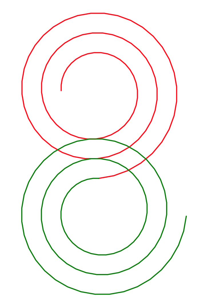 ../_images/turtle-spirals.png